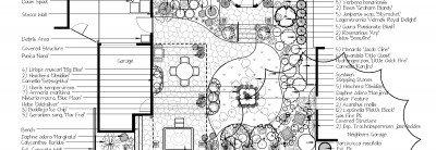 landscape-design-portland