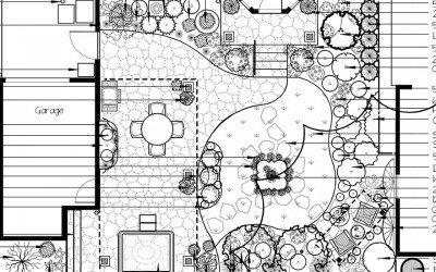 Planning Your Landscape Project
